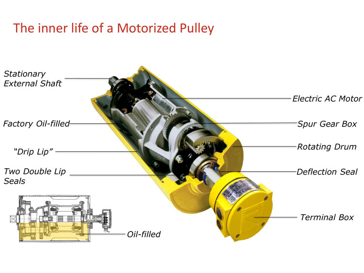 Motorised Pulley Specialists perth